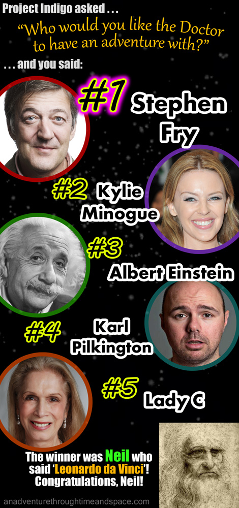 Project Indigo readers Doctor Who companion suggestions - Stephen Fry, Kylie Minogue, Albert Einstein, Karl Pilkington, Lady C
